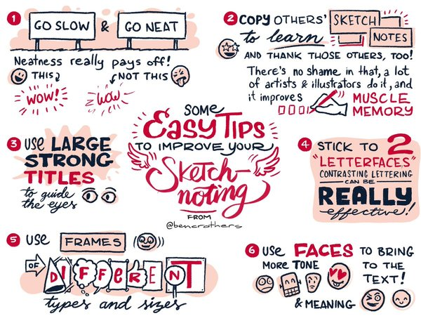 Ben Crothers on World SketchNoting Day (there really is a day like that)