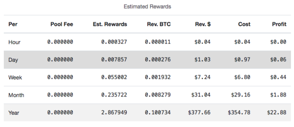 Will Constantinople Upgrade Split The Chain Revue How profitable is ethereum mining? revue