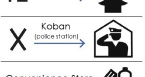 Japan will Piktogramme für Ausländer einfacher verständlich machen