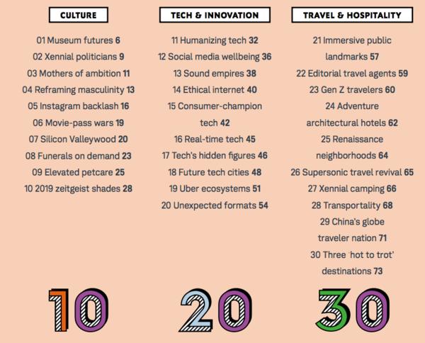 30 of 100 Future Trends