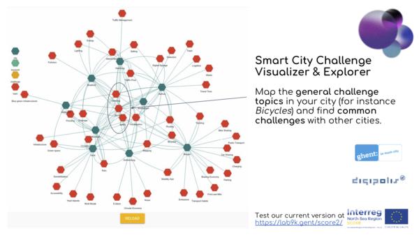 Gemeenschappelijke challenges als 'collaboration starter' tussen steden