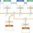 Swift: Avoiding Memory Leaks By Examples