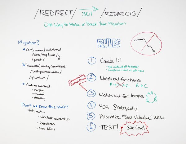 Redirects: One Way to Make or Break Your Site Migration - Whiteboard Friday - Moz
