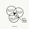 If You Want A Dream Career, Ask Yourself These 3 Questions