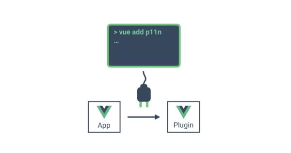 I made a Vue CLI Plugin for Vue Plugin Development