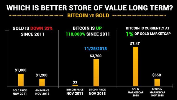 Sankalp's Blockchain Express Weekly - A Lighter Take (Feb 12, 2019