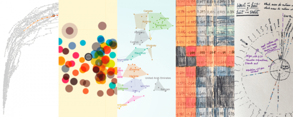 The Winners of the World Data Visualization Prize