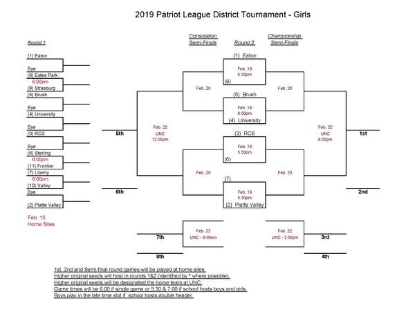 Girls bracket