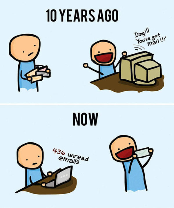 📮 In Just a few Years...