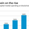 Armanino opens blockchain practice