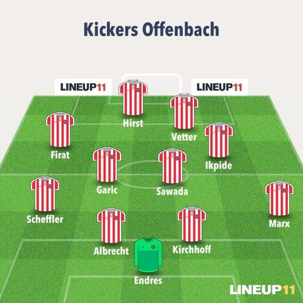 Mögliche Aufstellung des OFC gegen Hoffenheim
