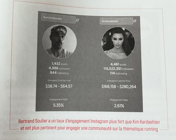 Qui est moins cher et plus engageant que Kim Kardashian sur Instagram ? C'est moi ! Merci Jean Viet et Max Maximus 😉