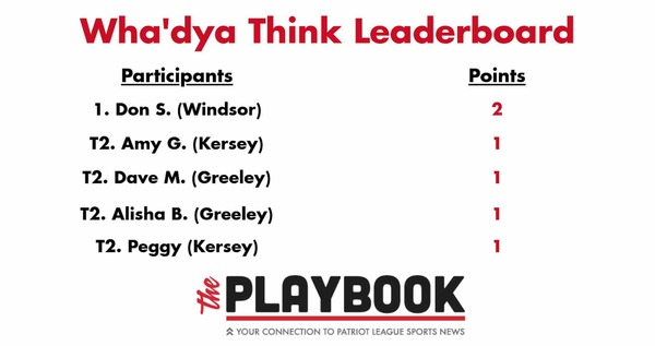 Wha'dya Think Leaderboard. Make predictions. Win prizes.