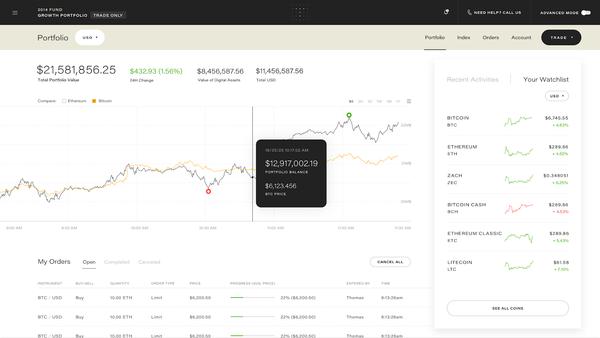Beautiful user interface