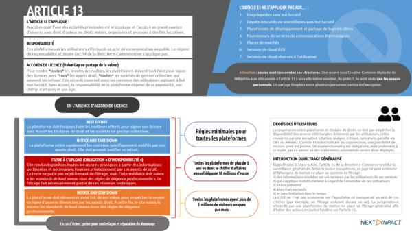 Comprendre l'Article 13 (image en Creative Commons)