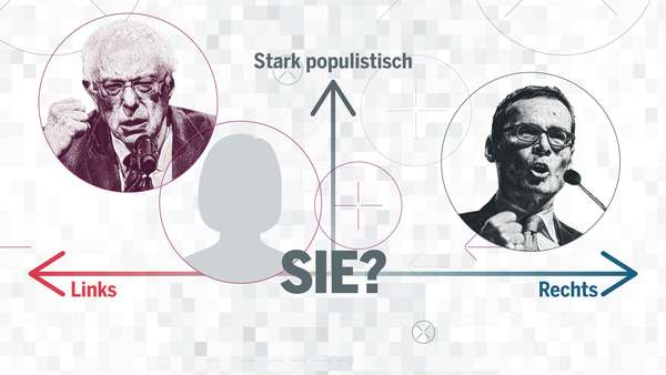 Quiz: So populistisch sind wir im Vergleich mit Politikern und anderen Lesern