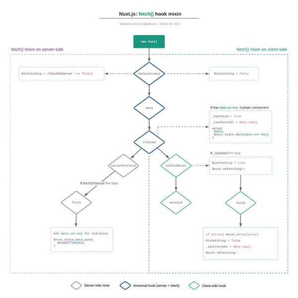 135: Vue-CLI v4 0 roadmap