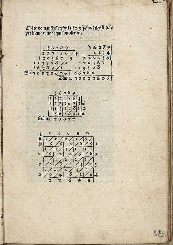 A page from the 1478 'Treviso Arithmetic'