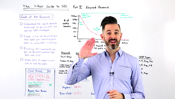 The One-Hour Guide to SEO, Part 2: Keyword Research - Whiteboard Friday - Moz