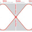 Beyond the Double Diamond: thinking about a better design process model