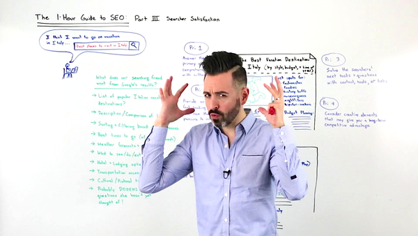 The One-Hour Guide to SEO: Searcher Satisfaction - Whiteboard Friday - Moz