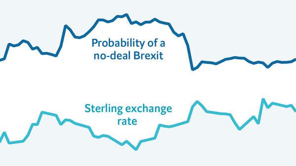 Zwischen Brexit und Börsenhandel besteht schon heute eine klare Verbindung