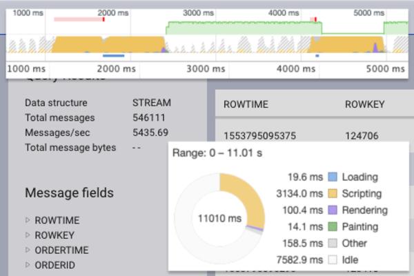 Optimizing Kafka streams in a web browser.
