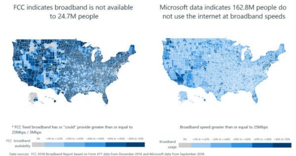 Microsoft: $22 Billion in Subsidies Has Not Addressed Broadband Adoption, Fixing Broadband Maps Should be Priority - Telecompetitor