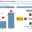 Amazon's Ad Supported Strategy Goes Way Beyond Music