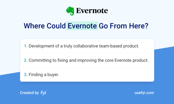 Ahead of Its Time, Behind the Curve: Why Evernote Failed to Realize Its Potential