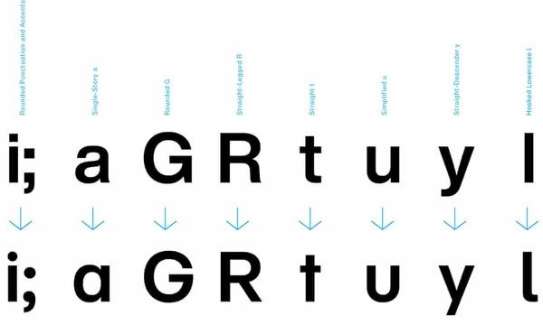 Helvetica updates, a few examples