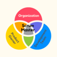 A Scrum Master Works on Three Levels