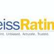 Weiss Ratings: Onwaarschijnlijk dat BTC naar nieuw hoogtepunt zal stijgen