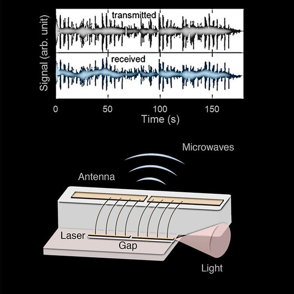 Researchers transmit data via a semiconductor laser, opening the door to ultra-high-speed Wi-Fi