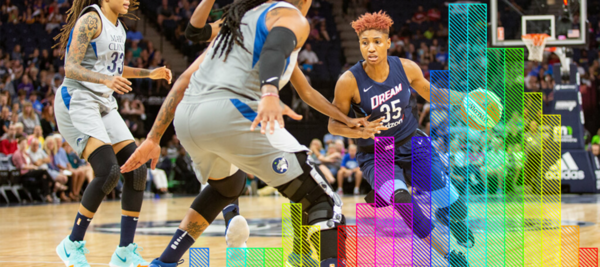 How Machine Learning Made Me Fall in Love with the WNBA