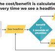 How to Write Truly Great Headlines (Plus 21 Creative Headline Examples) | Orbit Media Studios