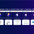 How Decentralized is DeFi? A Framework for Classifying Lending Protocols