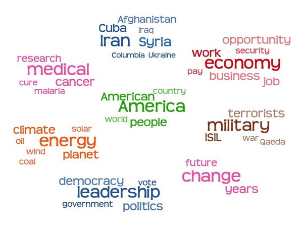 Word Clouds: We Can't Make Them Go Away, So Let's Improve Them