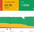 Google bringt 3 neue Search Console-Berichte für Strukturierte Daten
