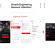 Growth Engineering at Netflix: the signup funnel