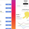 Instagram Separates New Likes on Posts, Adds Unfollower Stats for Creator Accounts