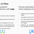 Flow vs Logic Apps – Why am I a convert?