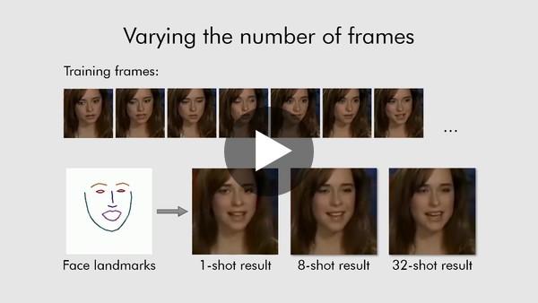 Few-Shot Adversarial Learning of Realistic Neural Talking Head Models