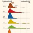 Waar staat Vlaams Belang sterk? Niet altijd waar u verwacht