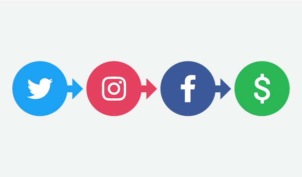 8 ways to boost your social media conversion rate | Sprout Social