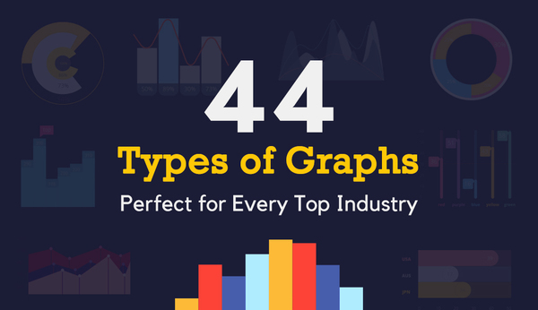 44 Types of Graphs and How to Choose the Best One for Your Data | Visual Learning Center by Visme