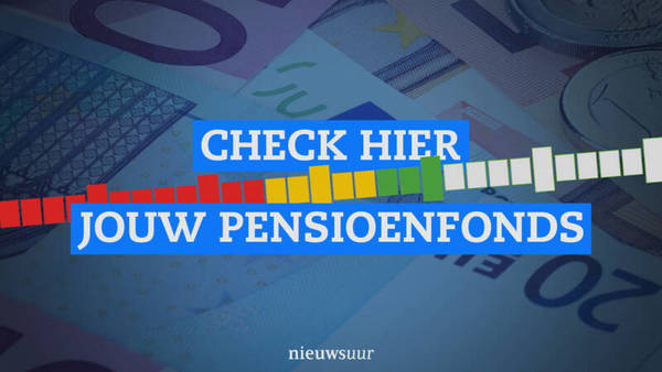 Doet jouw pensioenfonds het goed of juist niet?