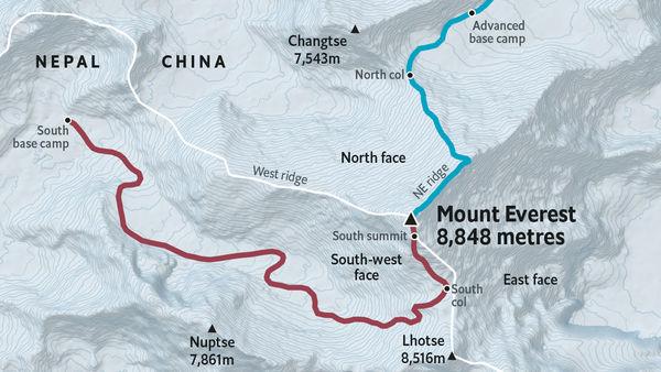 Wie der Mount Everest zum Mainstream wurde