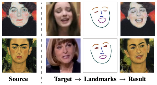 Neural avatars; the face shape of the Target is projected onto the Source frame to create the Result. (Zakharov et al.)