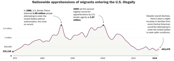 Bron: US Border Patrol
